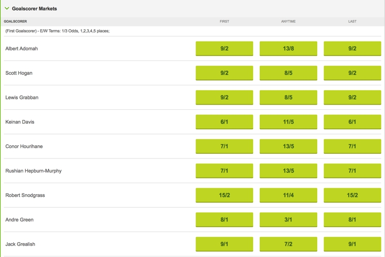 Each way betting on first goalscorer benfica vs juventus betting preview